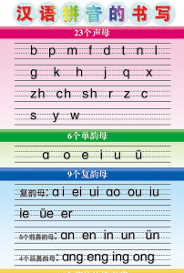 答:有啊你可以找普通话考试的书 汉语拼音书写格子 学校班级姓名 出版图片